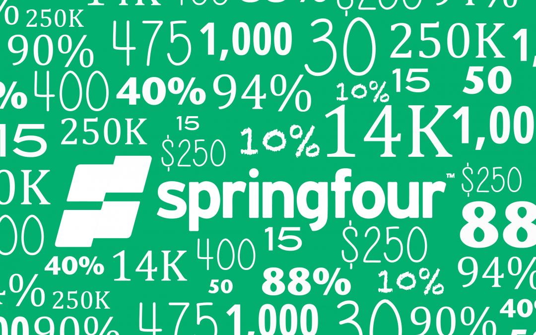 SpringFour + Partners = Impact