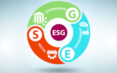 Companies Focus on ESG Metrics, Highlight SpringFour Partnership